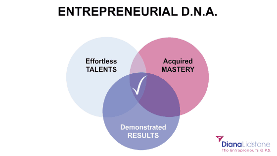 STOP HUSTLING …. instead, use your entrepreneurial D.N.A.